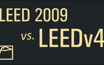 LEED 2009 vs. LEEDv4: A Quick Comparison (Part 1 – Sites)